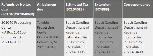 south carolina taxes